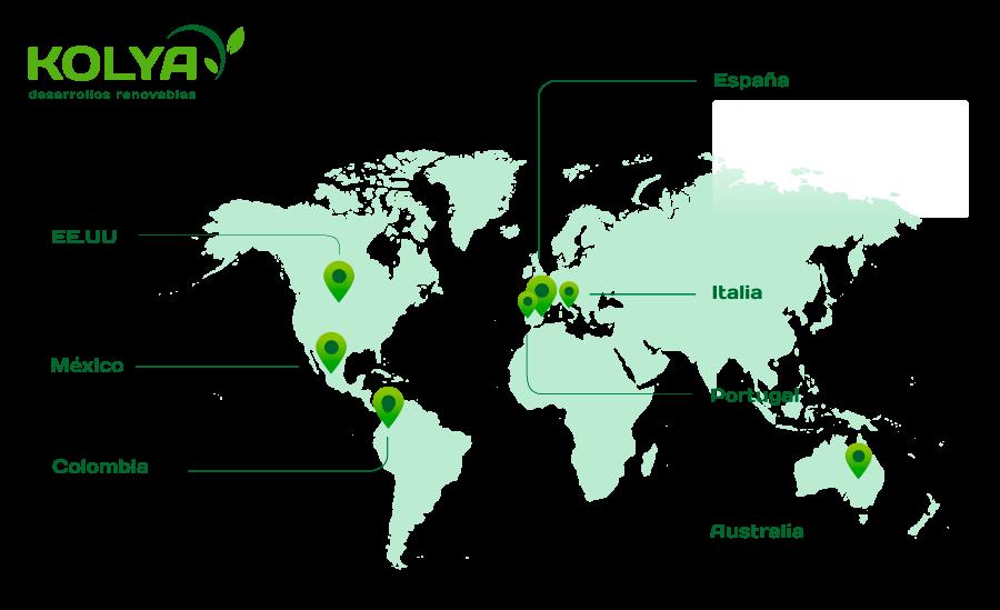 Proyectos Kolya en el Mundo